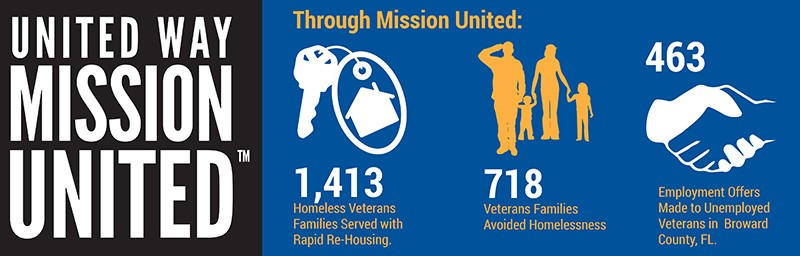 Mission United Get Support United Way Worldwide